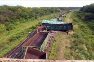 Война на железной дороге