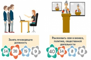 Настроение женщин в России: дефицит оптимизма